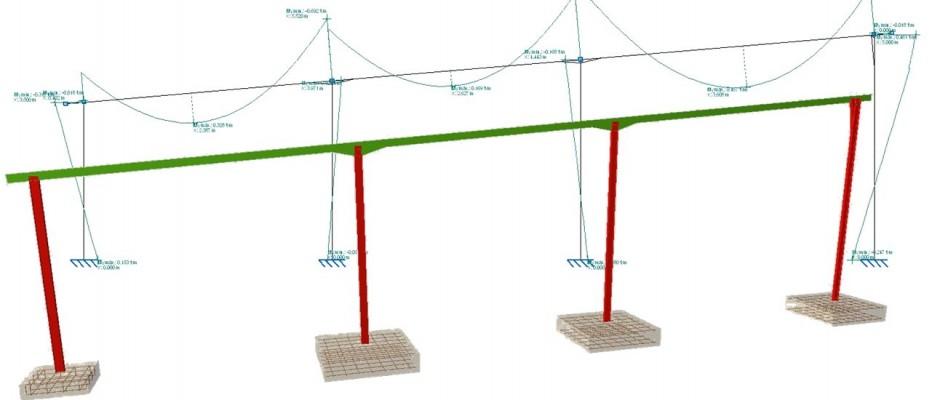 Cálculos estructurales